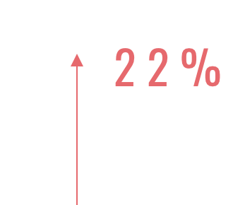 Hi Product Numbers@2x